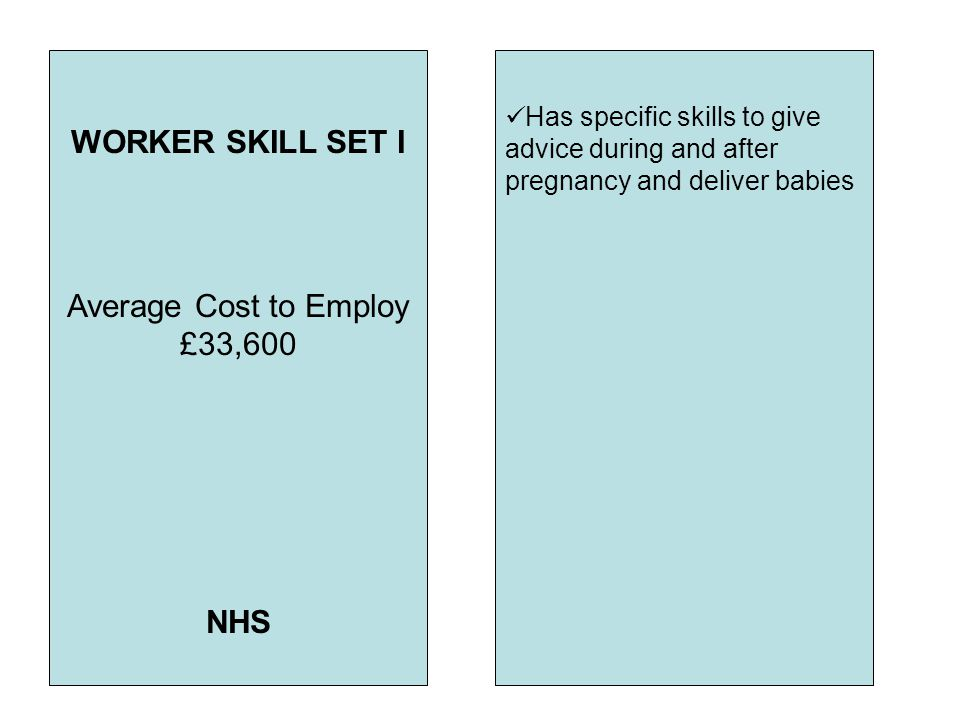 WORKER SKILL SET I Average Cost to Employ £33,600 NHS Has specific skills to give advice during and after pregnancy and deliver babies