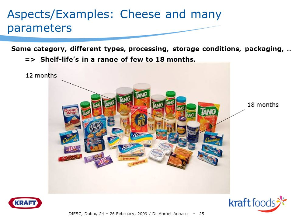 DIFSC, Dubai, 24 – 26 February, 2009 / Dr Ahmet Anbarci - 25 Aspects/Examples: Cheese and many parameters Same category, different types, processing, storage conditions, packaging, …… => Shelf-lifes in a range of few to 18 months.