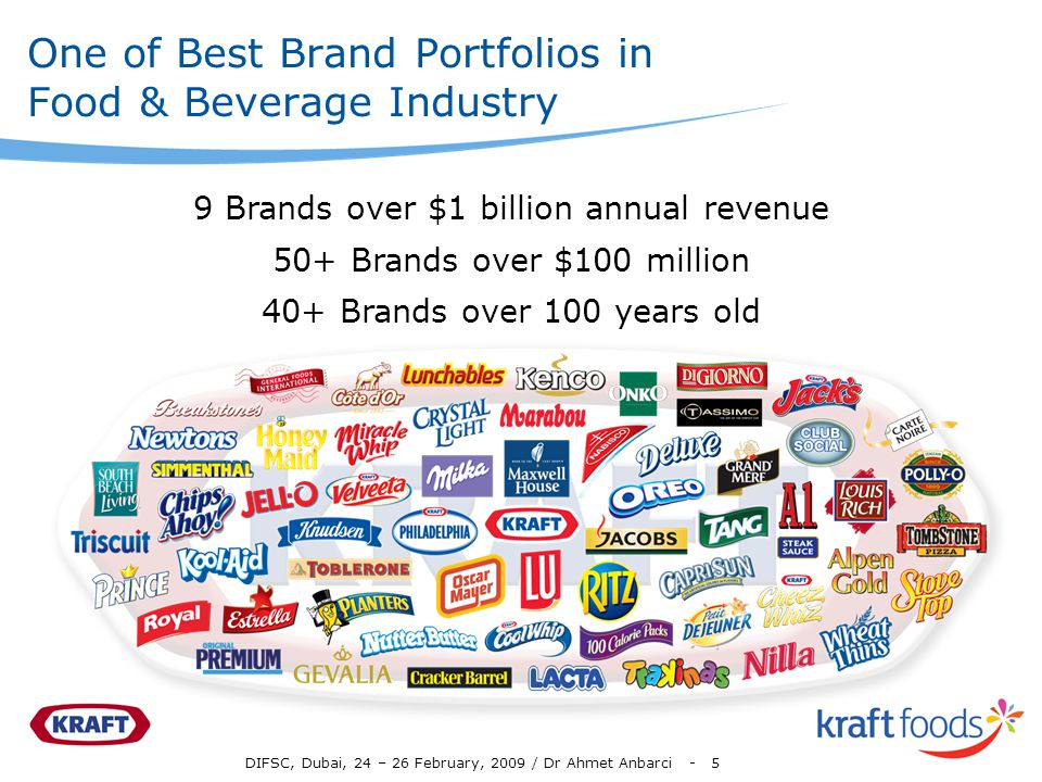 DIFSC, Dubai, 24 – 26 February, 2009 / Dr Ahmet Anbarci - 5 9 Brands over $1 billion annual revenue 50+ Brands over $100 million 40+ Brands over 100 years old One of Best Brand Portfolios in Food & Beverage Industry