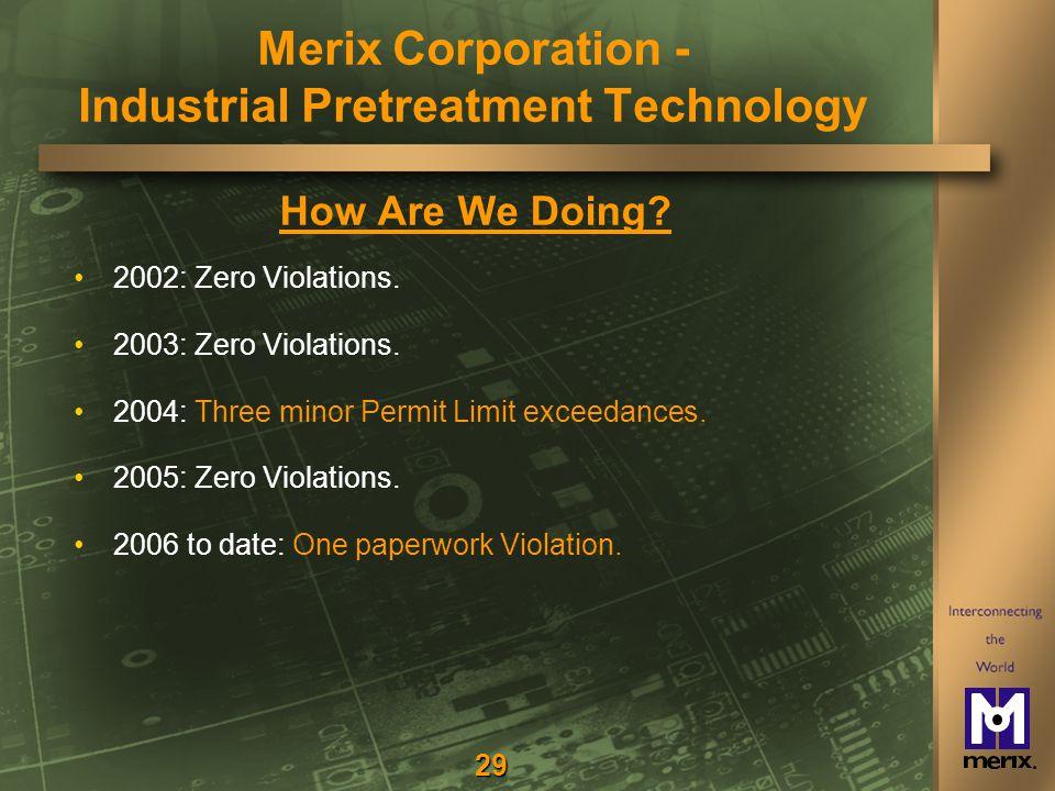 29 How Are We Doing. 2002: Zero Violations. 2003: Zero Violations.