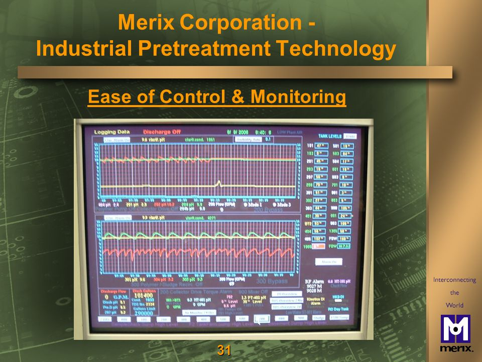 31 Ease of Control & Monitoring Merix Corporation - Industrial Pretreatment Technology