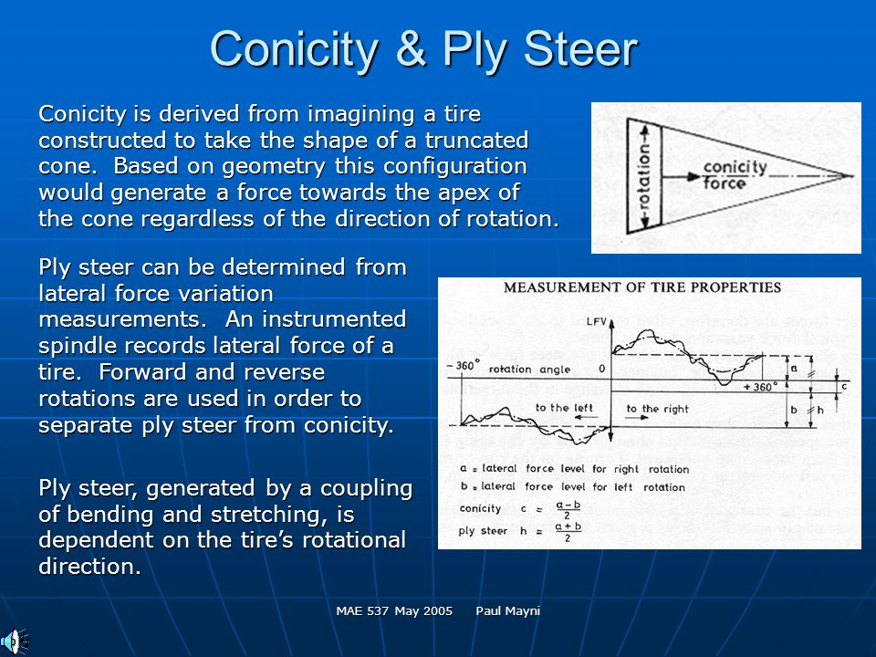 MAE 537 May 2005 Paul Mayni Conicity & Ply Steer Conicity is derived from imagining a tire constructed to take the shape of a truncated cone.