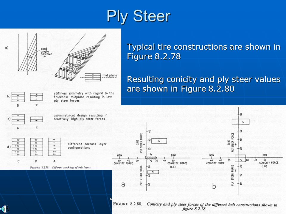 MAE 537 May 2005 Paul Mayni Ply Steer Typical tire constructions are shown in Figure 8.2.78 Resulting conicity and ply steer values are shown in Figure 8.2.80