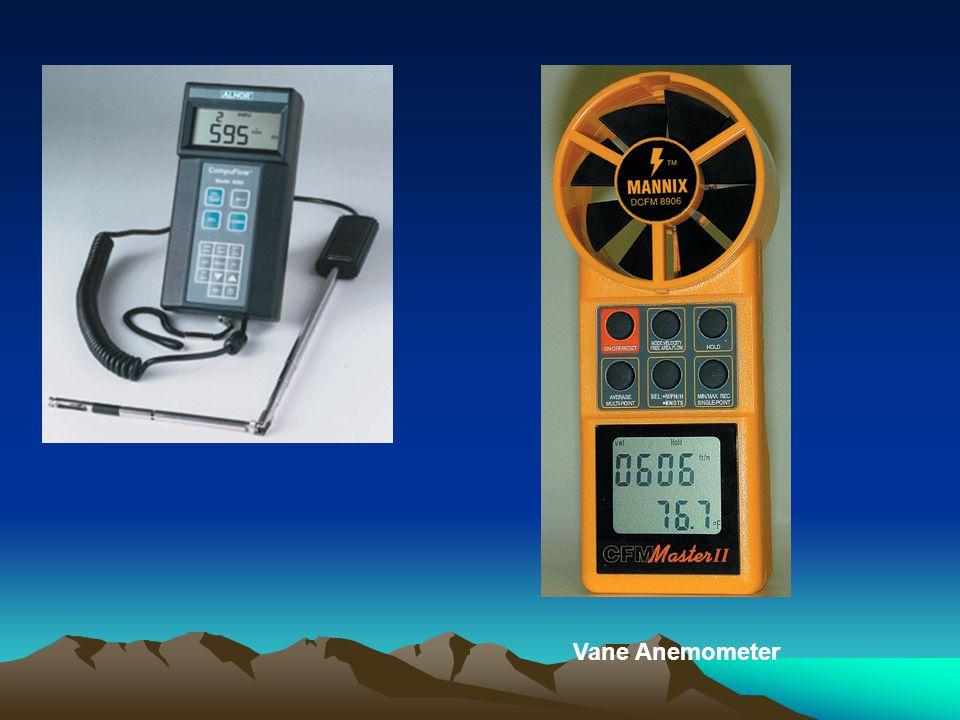 Vane Anemometer