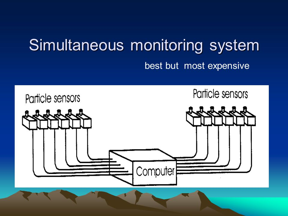 Simultaneous monitoring system best but most expensive