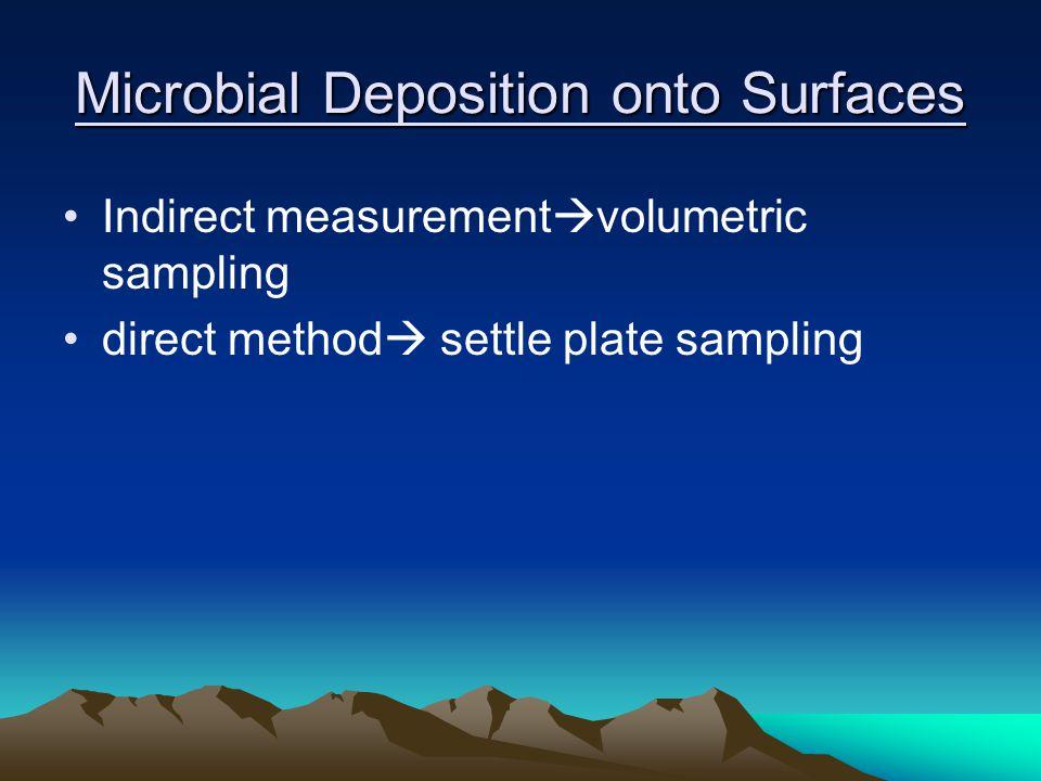 Microbial Deposition onto Surfaces Indirect measurement volumetric sampling direct method settle plate sampling