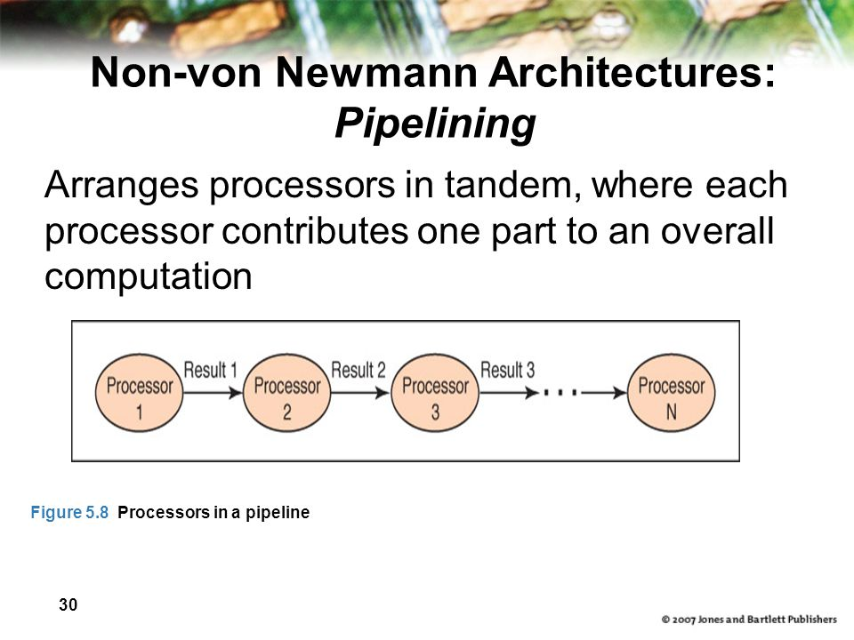 30 Non-von Newmann Architectures: Pipelining Arranges processors in tandem, where each processor contributes one part to an overall computation Figure