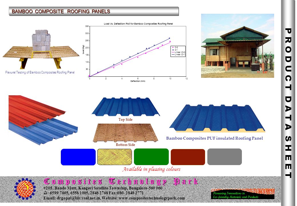 BAMBOO COMPOSITE ROOFING PANELS Top Side Bottom Side Bamboo Composites PUF insulated Roofing Panel Available in pleasing colours C o m p o s i t e s T e c h n o l o g y P a r k Pioneering Innovations in Eco-friendly Materials and Products #205, Bande Mutt, Kengeri Satellite Township, Bangalore : , , Fax: Website:   P R O D U C T D A T A S H E E T Load Vs.
