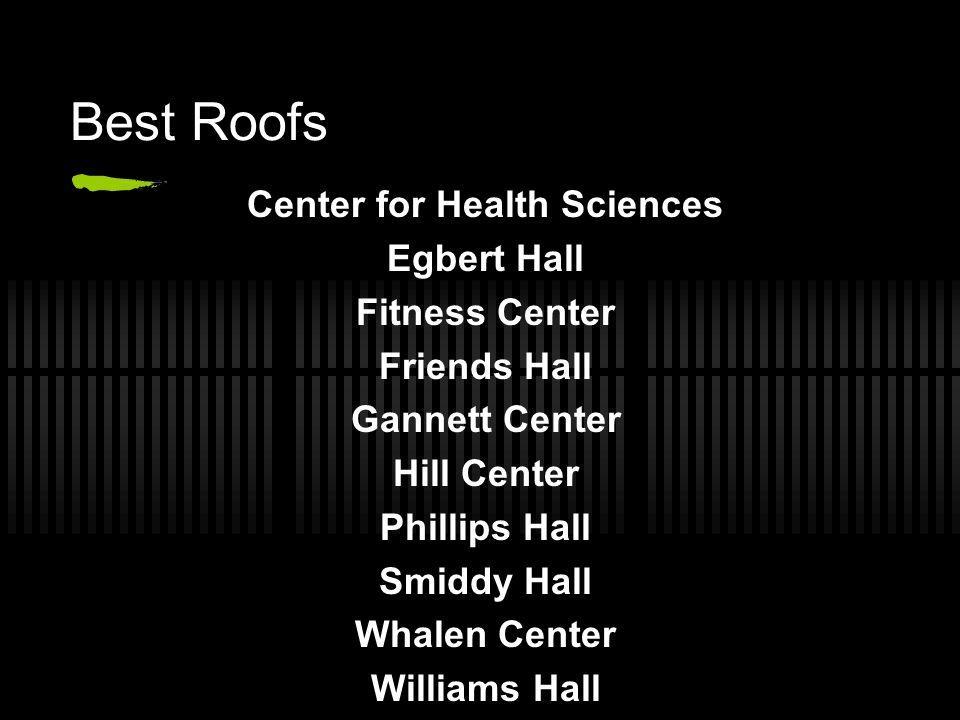 Best Roofs Center for Health Sciences Egbert Hall Fitness Center Friends Hall Gannett Center Hill Center Phillips Hall Smiddy Hall Whalen Center Williams Hall