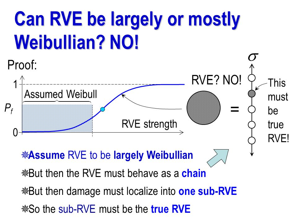 Can RVE be largely or mostly Weibullian.NO.