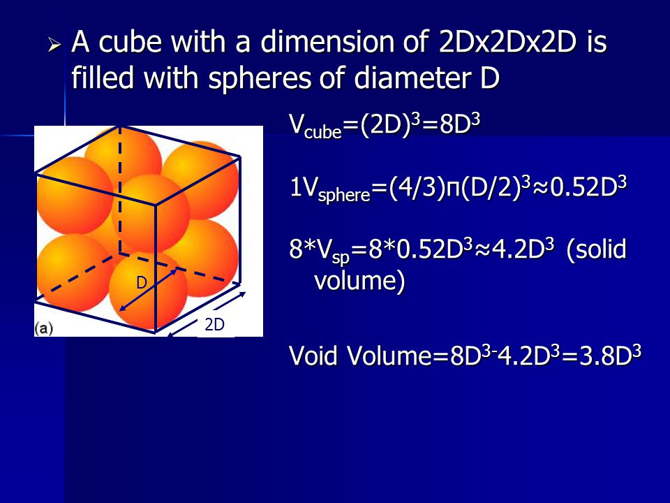 A cube with a dimension of 2Dx2Dx2D is filled with spheres of diameter D A cube with a dimension of 2Dx2Dx2D is filled with spheres of diameter D V cu