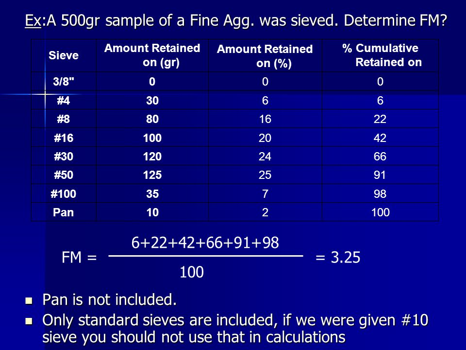 Ex:A 500gr sample of a Fine Agg. was sieved. Determine FM? Pan is not included. Pan is not included. Only standard sieves are included, if we were giv