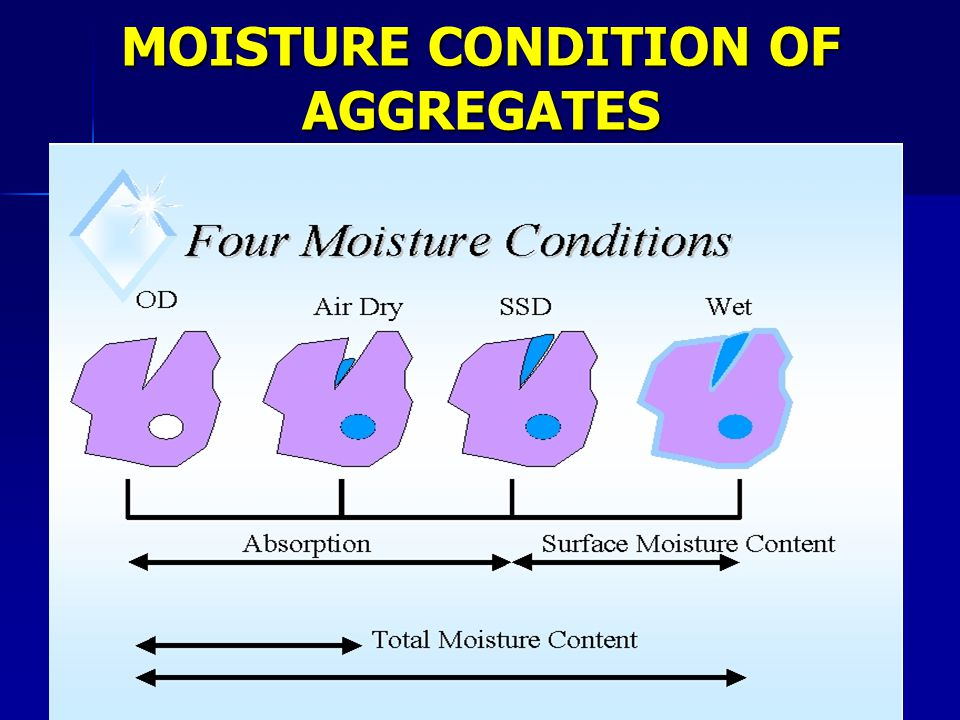 MOISTURE CONDITION OF AGGREGATES