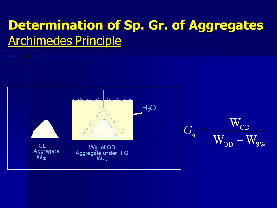 Determination of Sp. Gr. of Aggregates Archimedes Principle