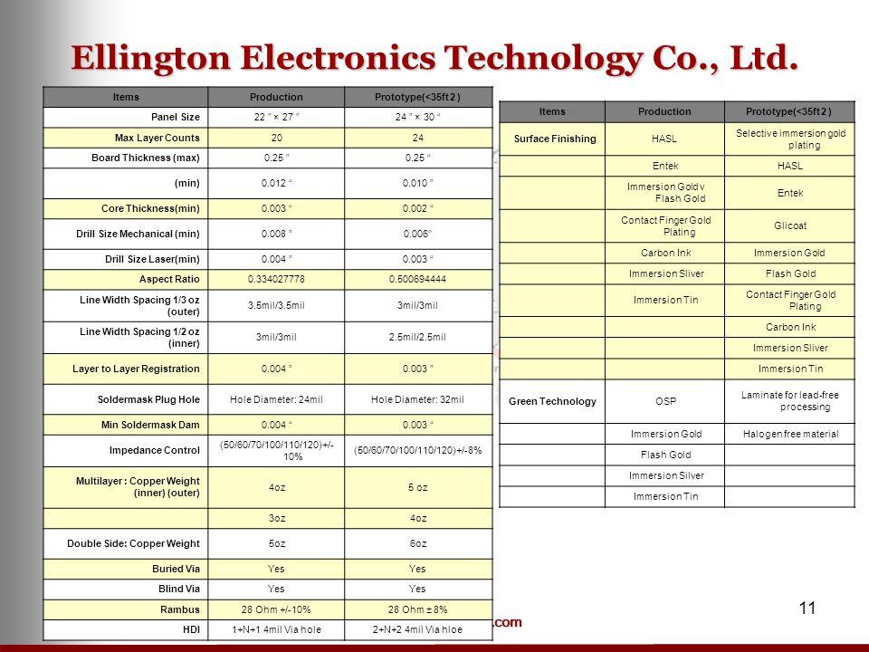 http://www.TheECMG.com Rev 06.30.0811 Ellington Electronics Technology Co., Ltd.