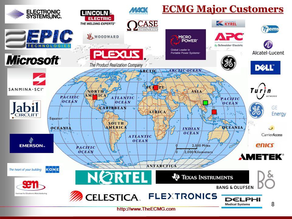 http://www.TheECMG.com 8 ECMG Major Customers