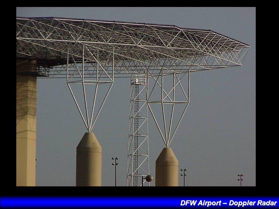 DFW Airport – Doppler Radar