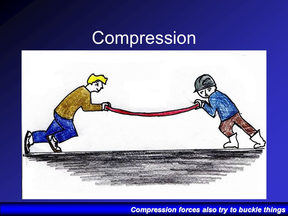 Compression Compression forces also try to buckle things