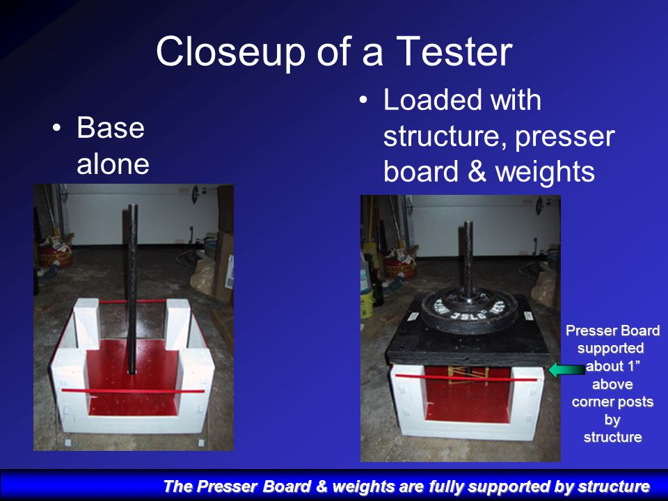 Closeup of a Tester Base alone Loaded with structure, presser board & weights Presser Board supported about 1 above corner posts bystructure The Presser Board & weights are fully supported by structure