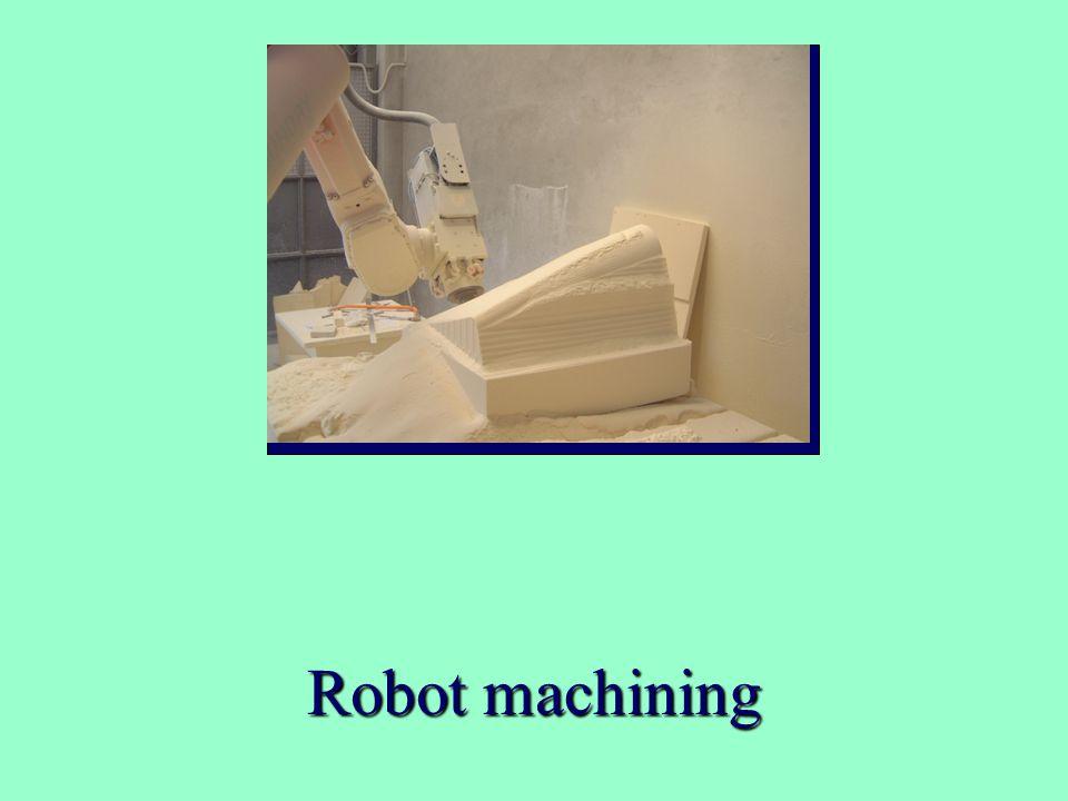 Robot machining
