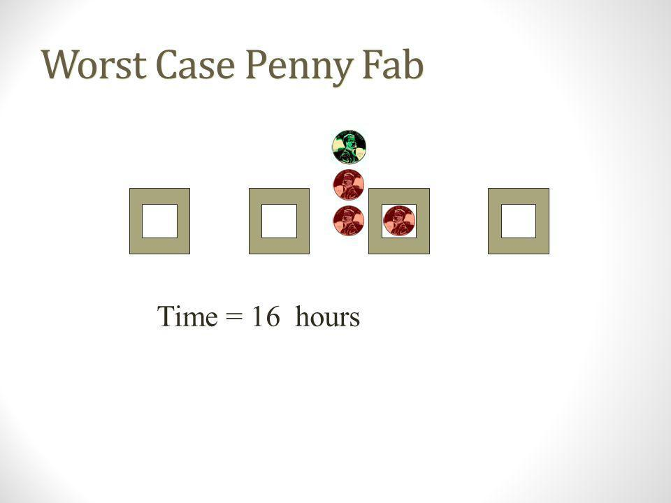 Worst Case Penny Fab Time = 8 hours