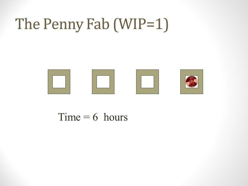 The Penny Fab (WIP=1) Time = 4 hours