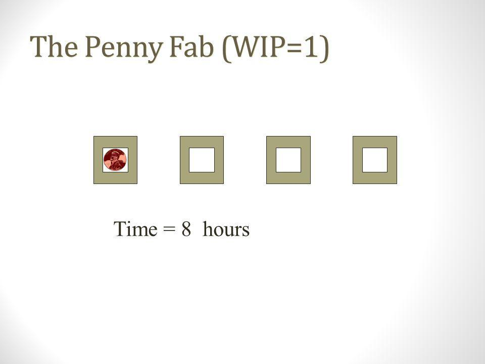 The Penny Fab (WIP=1) Time = 6 hours
