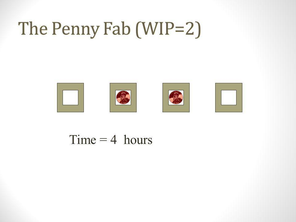 The Penny Fab (WIP=2) Time = 2 hours