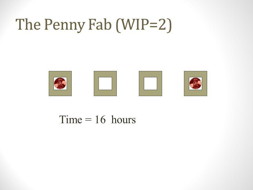 The Penny Fab (WIP=2) Time = 14 hours