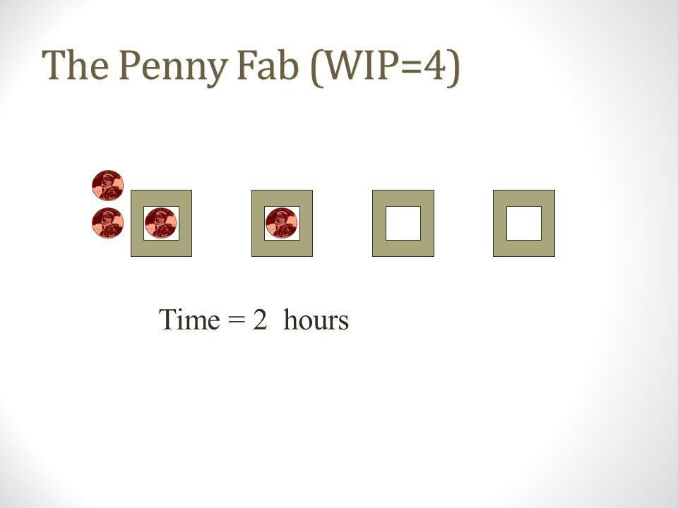 The Penny Fab (WIP=4) Time = 0 hours