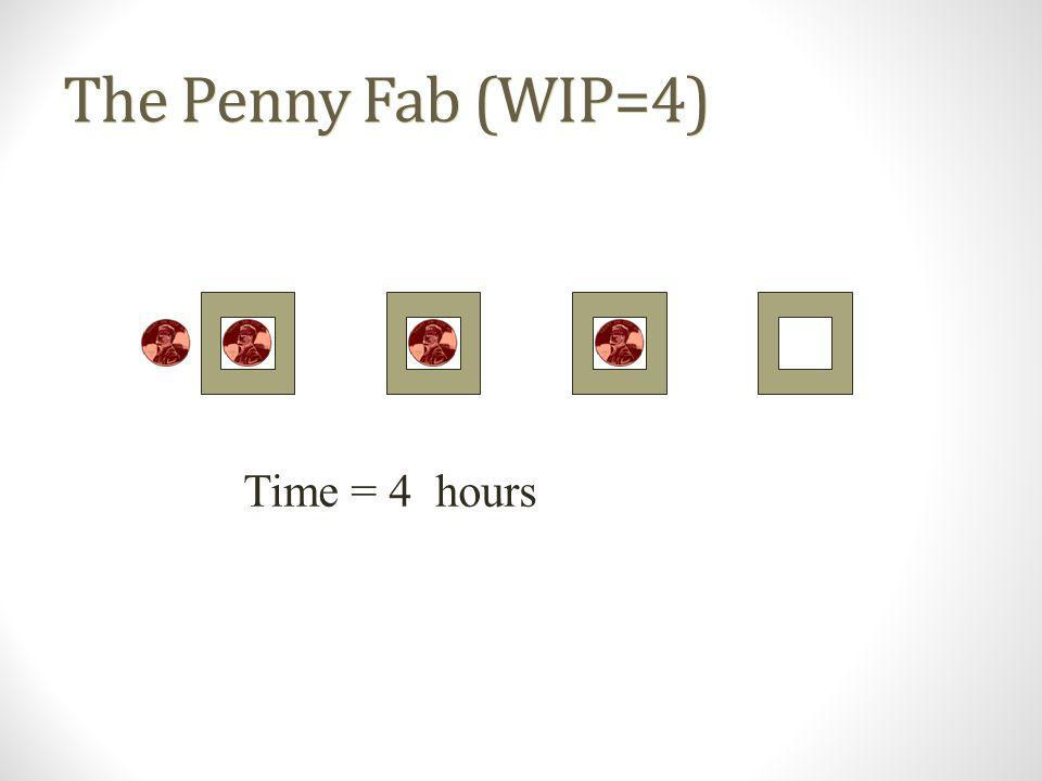 The Penny Fab (WIP=4) Time = 2 hours