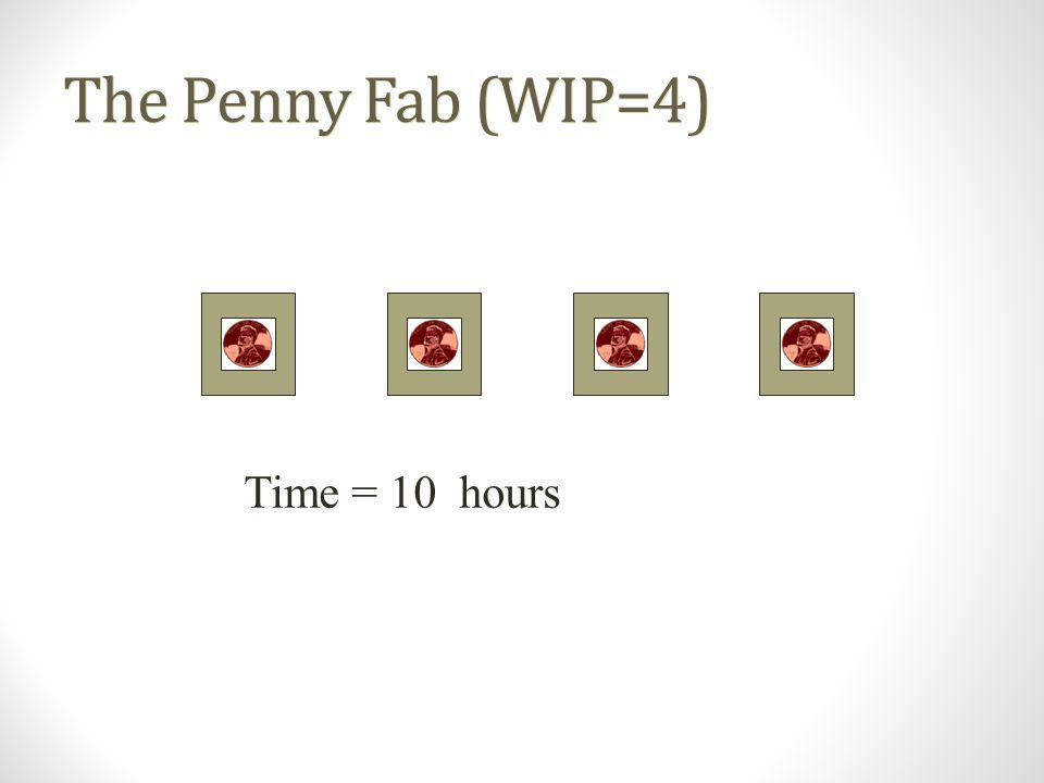 The Penny Fab (WIP=4) Time = 8 hours