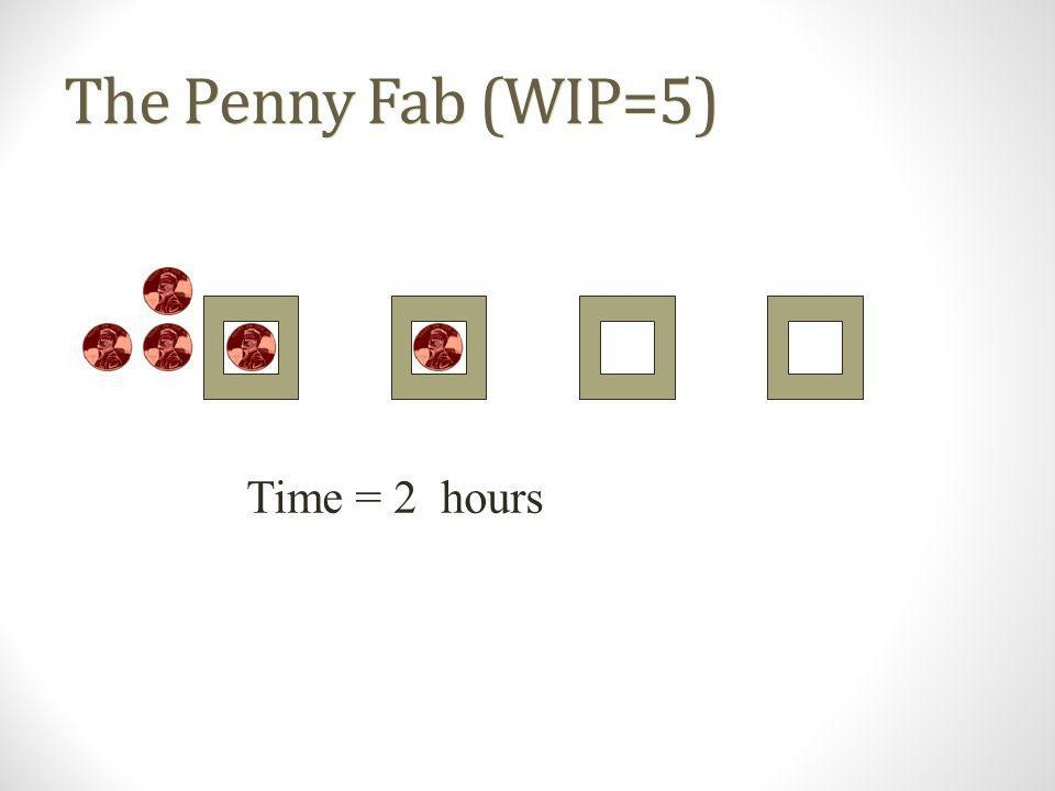 The Penny Fab (WIP=5) Time = 0 hours