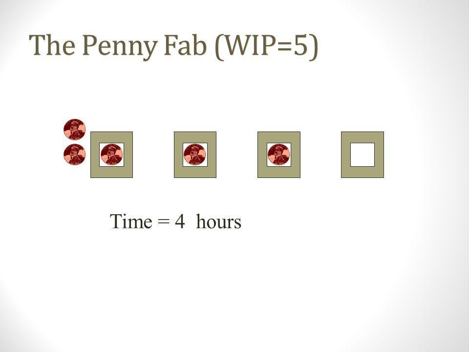 The Penny Fab (WIP=5) Time = 2 hours
