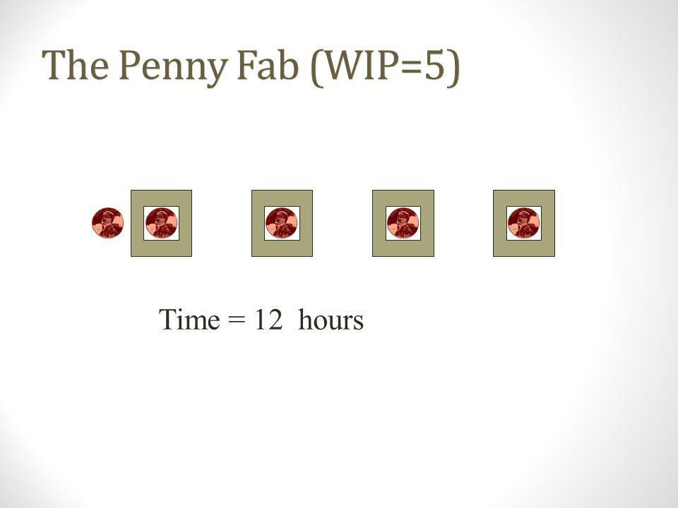 The Penny Fab (WIP=5) Time = 10 hours