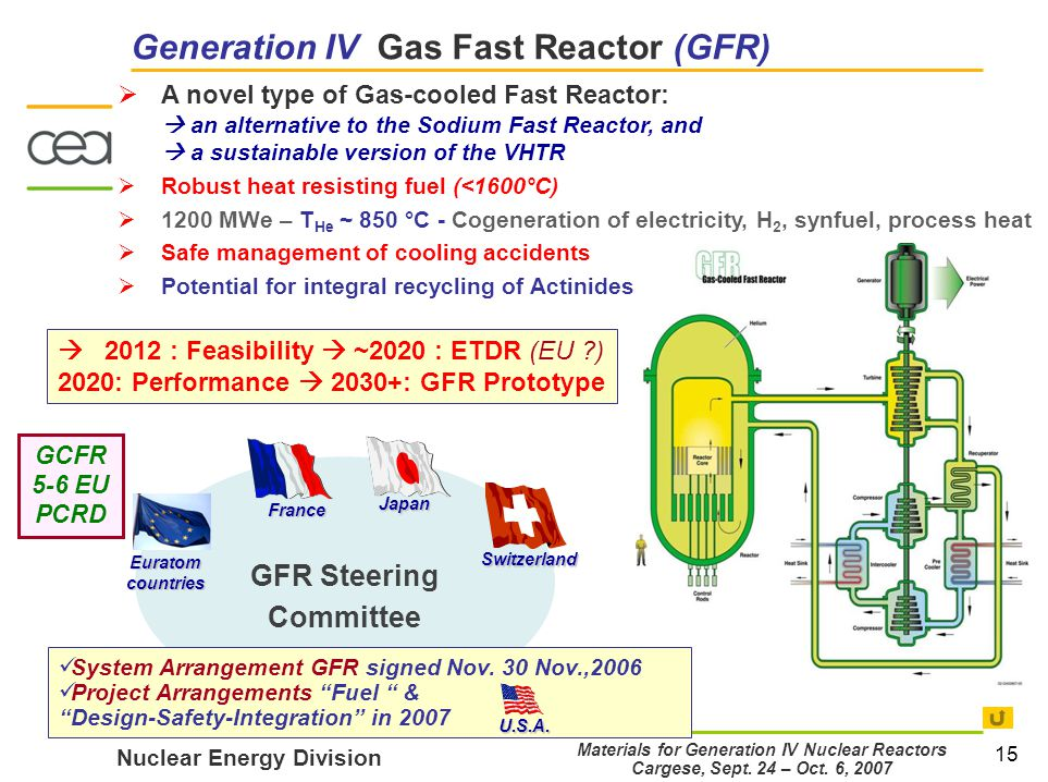 15 Nuclear Energy Division Materials for Generation IV Nuclear Reactors Cargese, Sept.