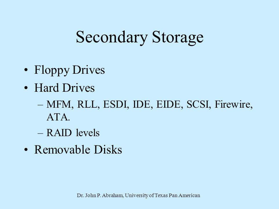 Dr. John P. Abraham, University of Texas Pan American Secondary Storage Floppy Drives Hard Drives –MFM, RLL, ESDI, IDE, EIDE, SCSI, Firewire, ATA. –RA
