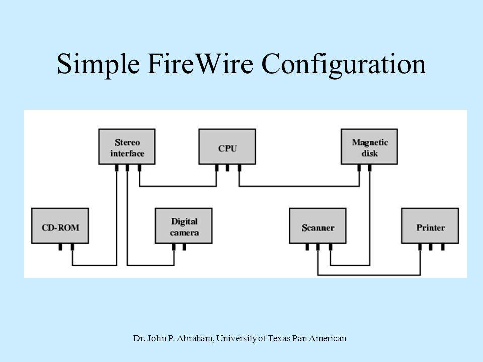 Dr. John P. Abraham, University of Texas Pan American Simple FireWire Configuration