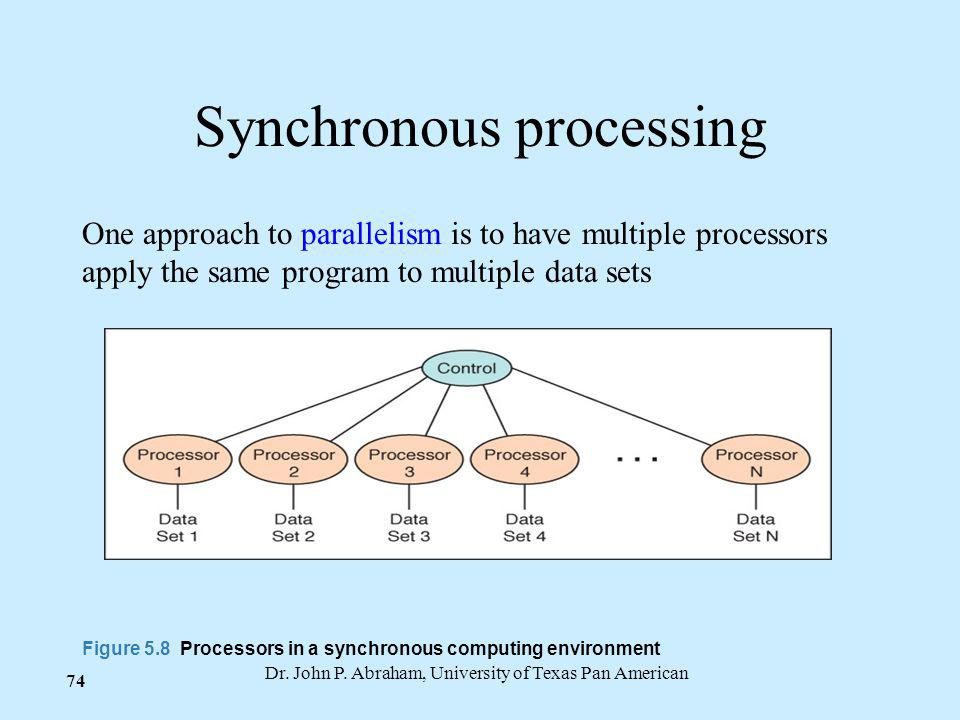 Dr. John P. Abraham, University of Texas Pan American 74 Synchronous processing One approach to parallelism is to have multiple processors apply the s