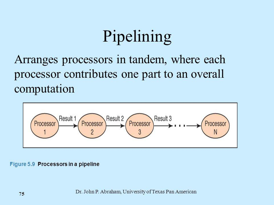 Dr. John P. Abraham, University of Texas Pan American 75 Pipelining Arranges processors in tandem, where each processor contributes one part to an ove