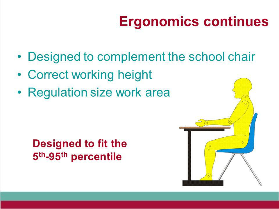Ergonomics continues Designed to complement the school chair Correct working height Regulation size work area Designed to fit the 5 th -95 th percentile