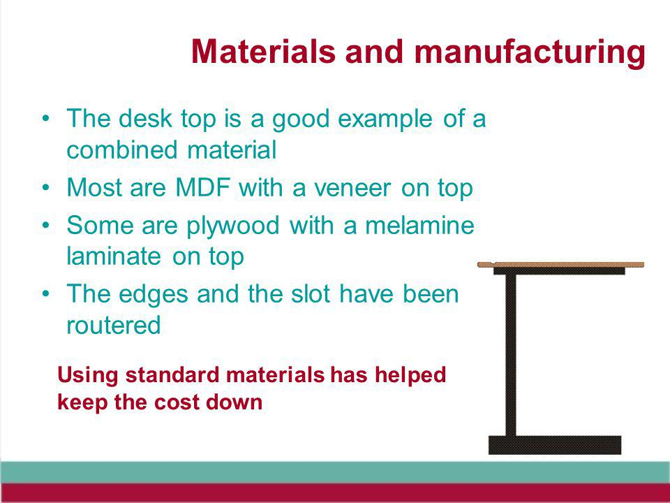 Materials and manufacturing The desk top is a good example of a combined material Most are MDF with a veneer on top Some are plywood with a melamine laminate on top The edges and the slot have been routered Using standard materials has helped keep the cost down