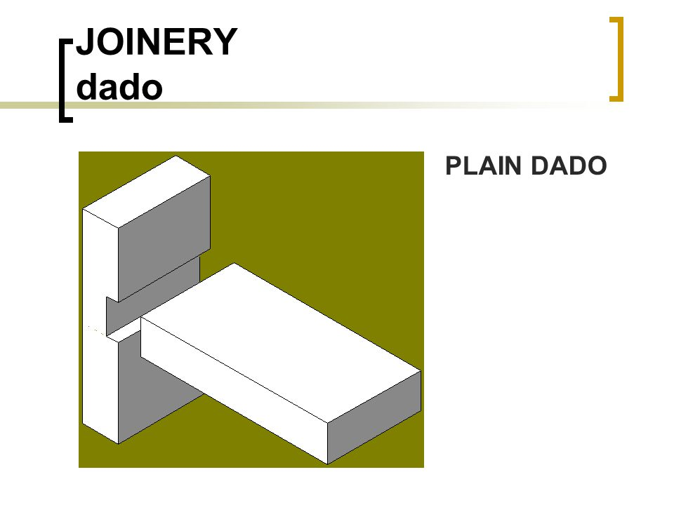 JOINERY dado PLAIN DADO