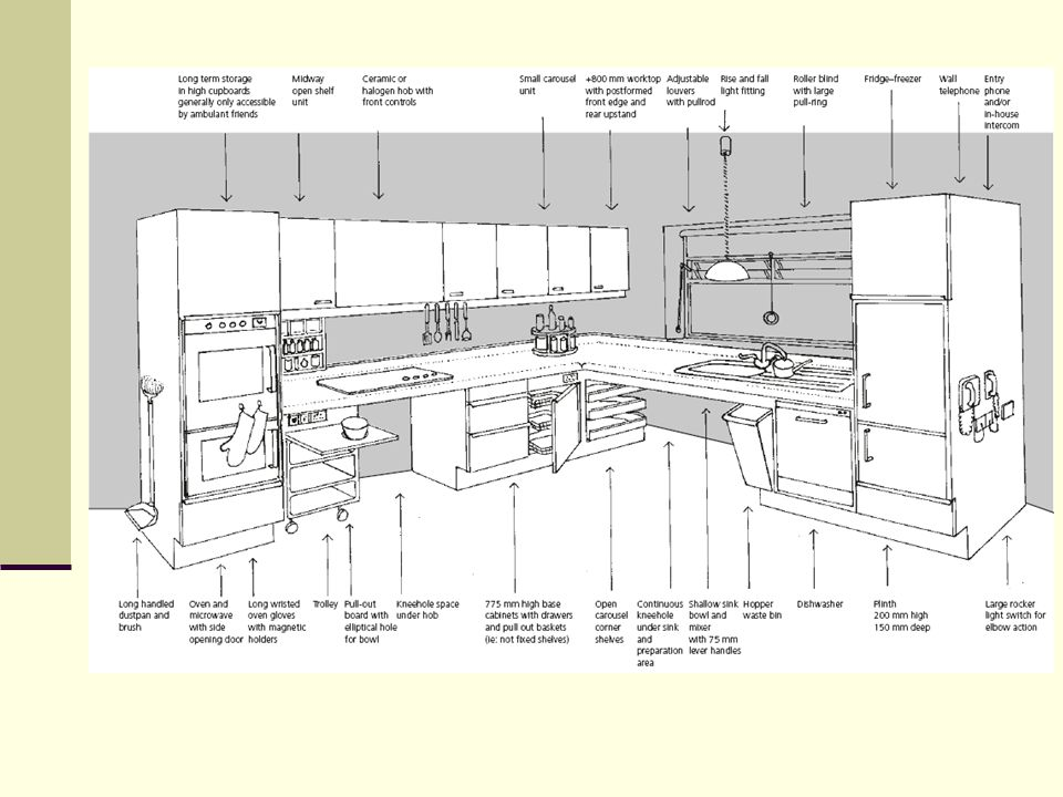 Popular companies for modular kitchen in India: Lispo and Italian companies- 2.5 lacs (min.) for an average size Kaff 1.25 lacs (min.) for an average size Cost of any medium level kitchen can be calculated as = [Length of kitchen slab x total height of cabinets(5 approx.)] x 1000/- roughly