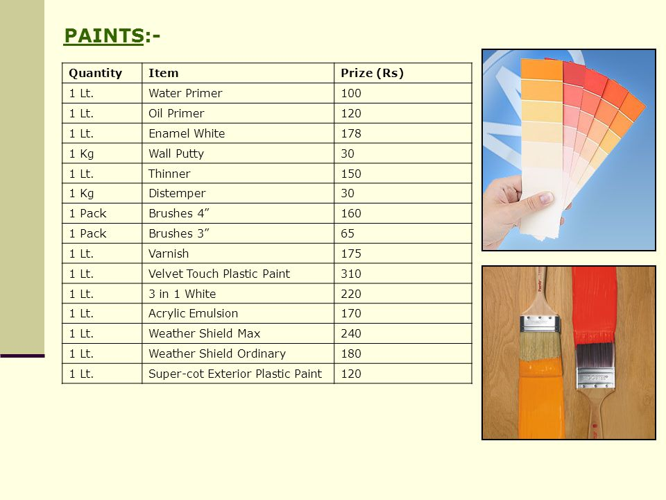PAINT AND POLISH:- LABOUR WITH MATERIAL RATE LIST ITEMRATE (Rs.