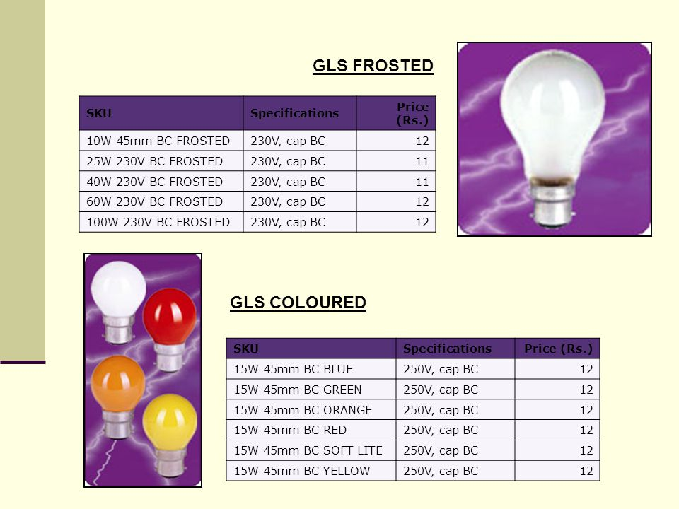 Advanced Lighting:- SKUSpecificationsPrice (Rs.) BLDR 50 DH SLDH 50 W225 BLDR 50 DH SLDH 50 W400 BLDR DH SL BLTR 01/03 SKUSpecificationsPrice (Rs.) Set of 3 nos.