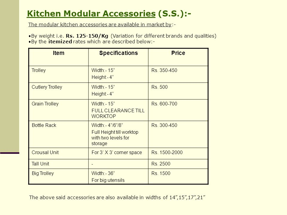 Kitchen Modular Accessories (S.S.):- The modular kitchen accessories are available in market by:- By weight i.e. Rs. 125-150/Kg (Variation for differe