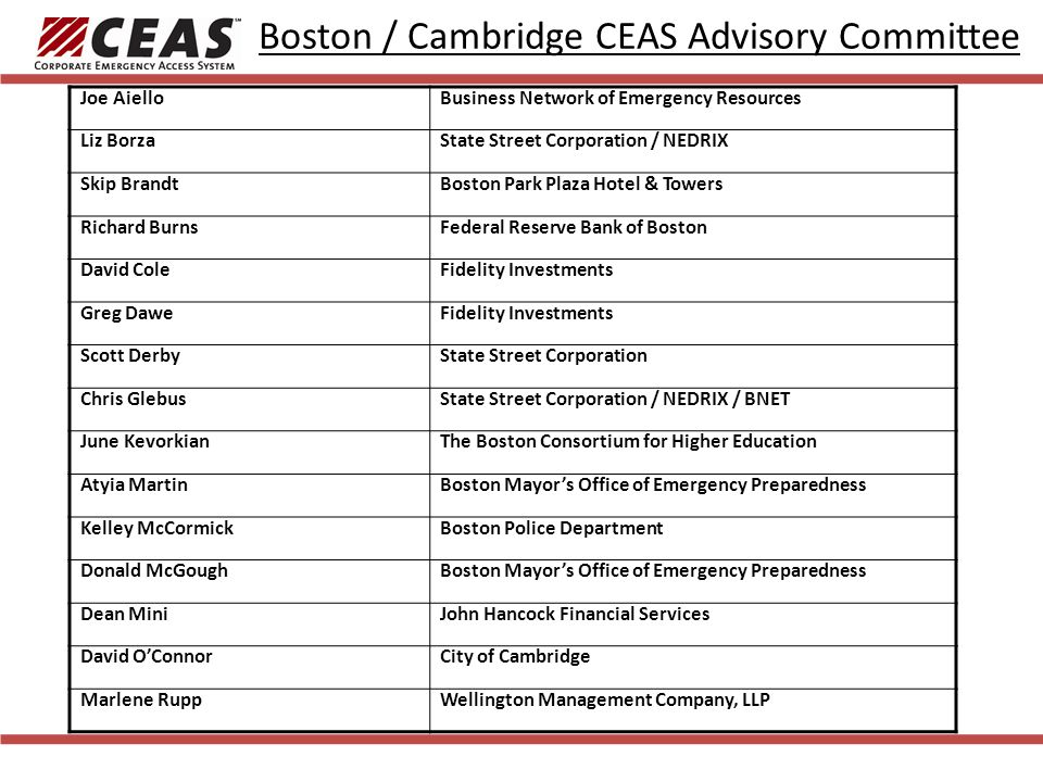 Boston / Cambridge CEAS Advisory Committee Joe AielloBusiness Network of Emergency Resources Liz BorzaState Street Corporation / NEDRIX Skip BrandtBoston Park Plaza Hotel & Towers Richard BurnsFederal Reserve Bank of Boston David ColeFidelity Investments Greg DaweFidelity Investments Scott DerbyState Street Corporation Chris GlebusState Street Corporation / NEDRIX / BNET June KevorkianThe Boston Consortium for Higher Education Atyia MartinBoston Mayors Office of Emergency Preparedness Kelley McCormickBoston Police Department Donald McGoughBoston Mayors Office of Emergency Preparedness Dean MiniJohn Hancock Financial Services David OConnorCity of Cambridge Marlene RuppWellington Management Company, LLP