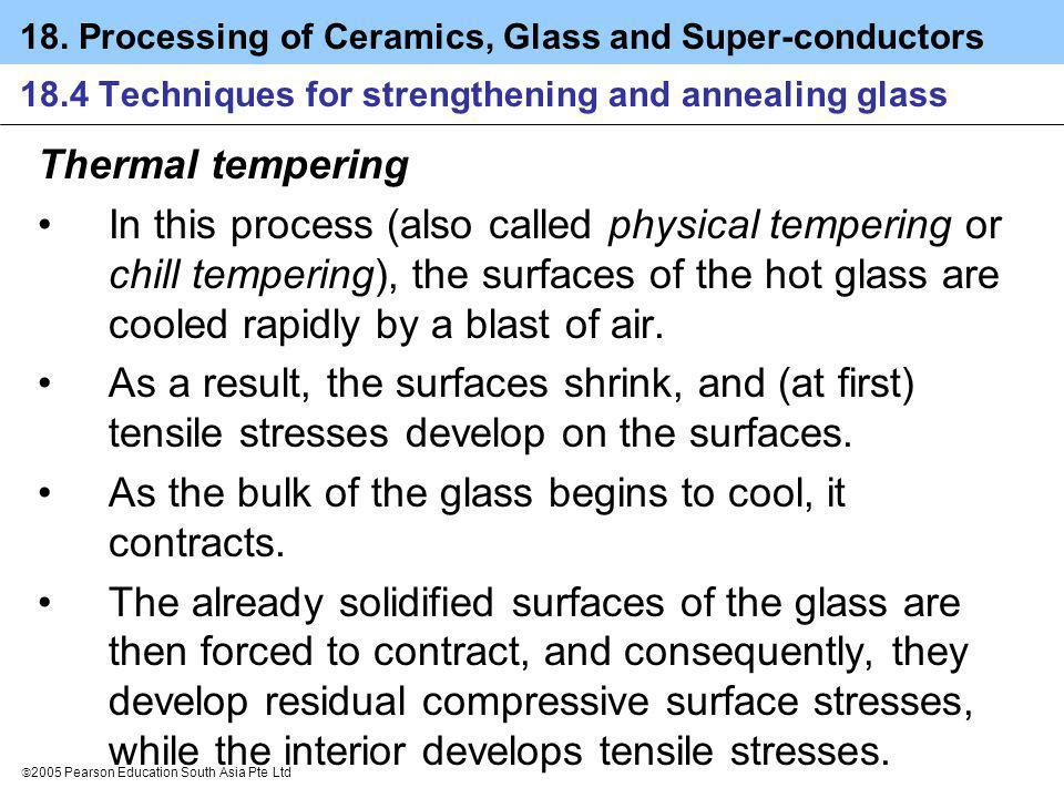 18. Processing of Ceramics, Glass and Super-conductors 2005 Pearson Education South Asia Pte Ltd 18.4 Techniques for strengthening and annealing glass