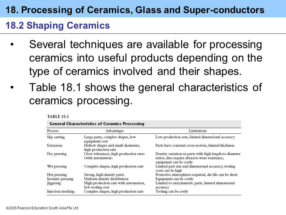 18. Processing of Ceramics, Glass and Super-conductors 2005 Pearson Education South Asia Pte Ltd 18.2 Shaping Ceramics Several techniques are availabl